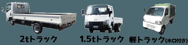 対象トラック