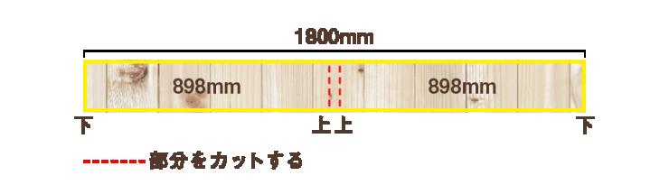 棚板支柱のカット方法